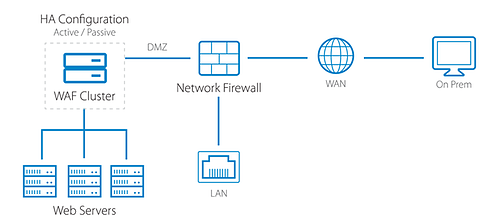 azure_migrate_your_workloads_before